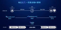 AI时代的营销新路径:N.E.X.T. 百度全链AI营销